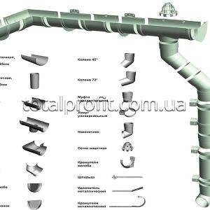 vodostochnie-sistemi--(2)