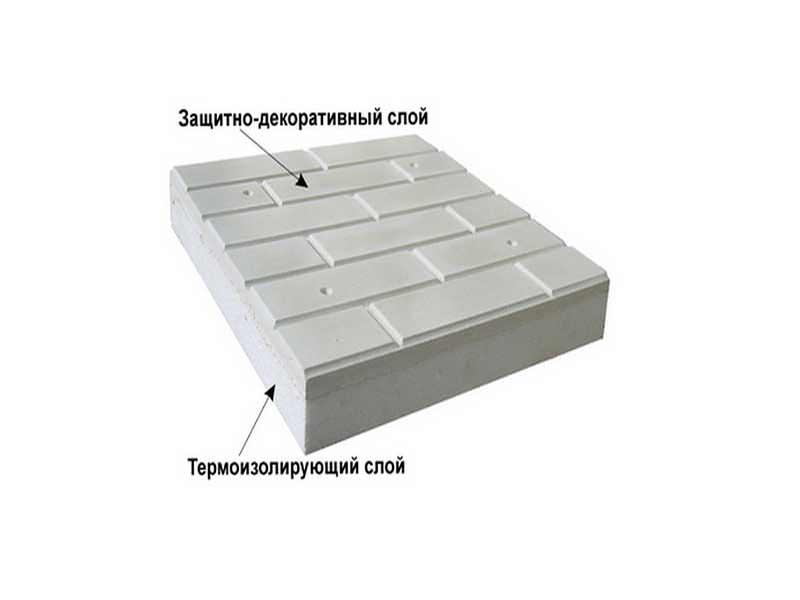 Термопанели полифасад